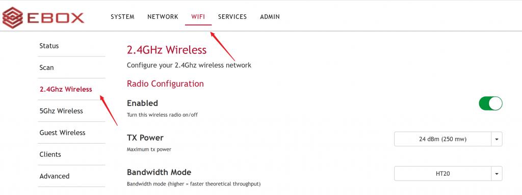 2.4GHz et Wi-Fi